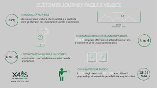 customer-journey-ecommerce