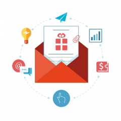 Mail Marketing & Sms