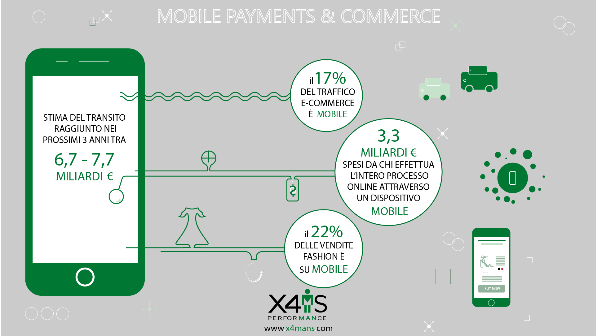 mobile-payments-ecommerce