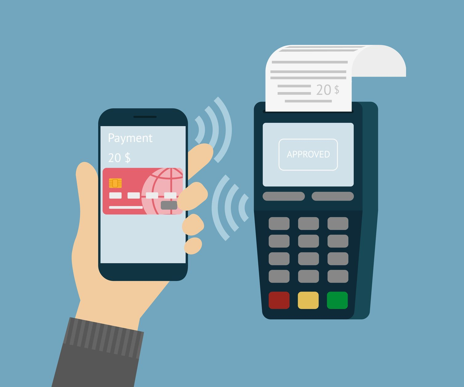 Mobile Payments - X4ManS