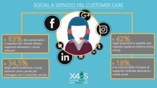 social-customer-care